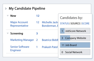 applicant tracking systems 3